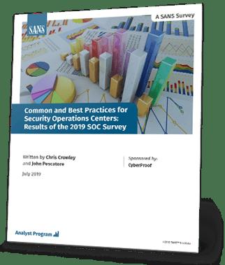 SANS Survey